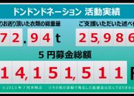 東日本大震災復興支援の報告