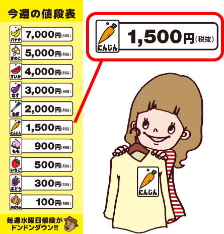 お洋服を買いたい方 | ☆DonDonDo...